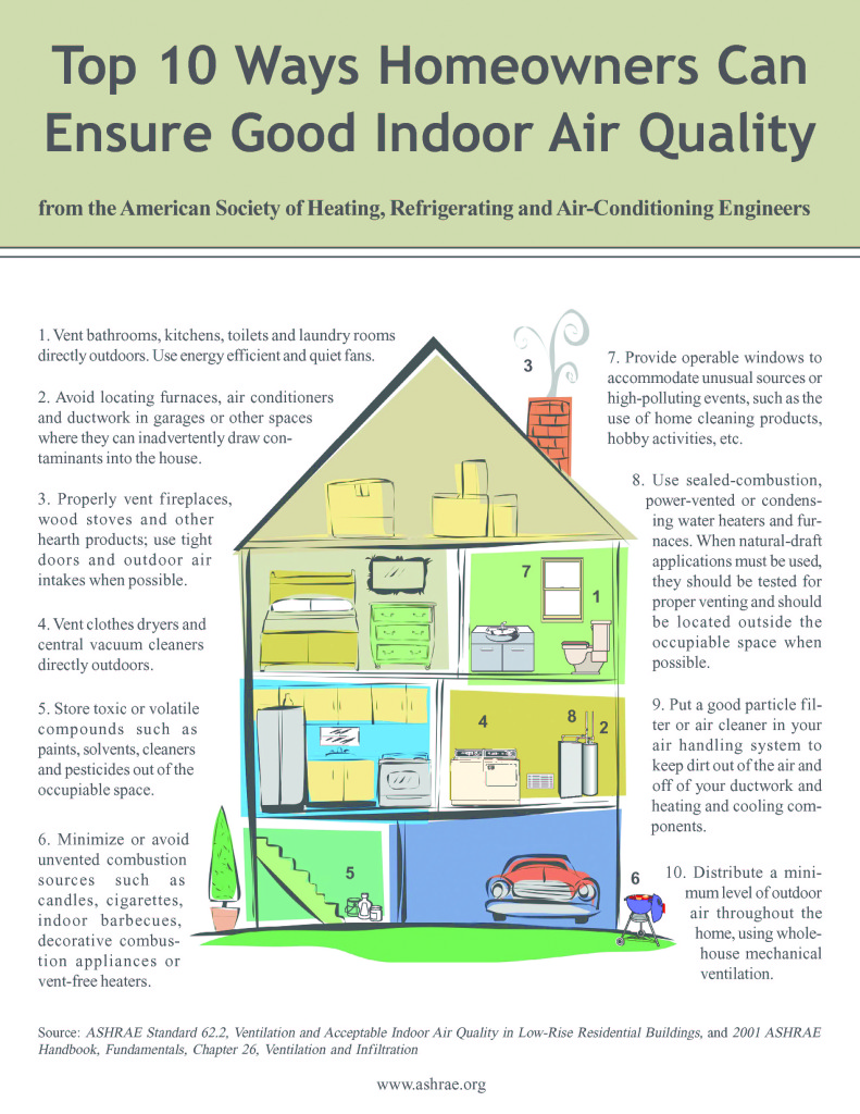 Indoor Air Quality : Ways to improve your maryland home s indoor air quality